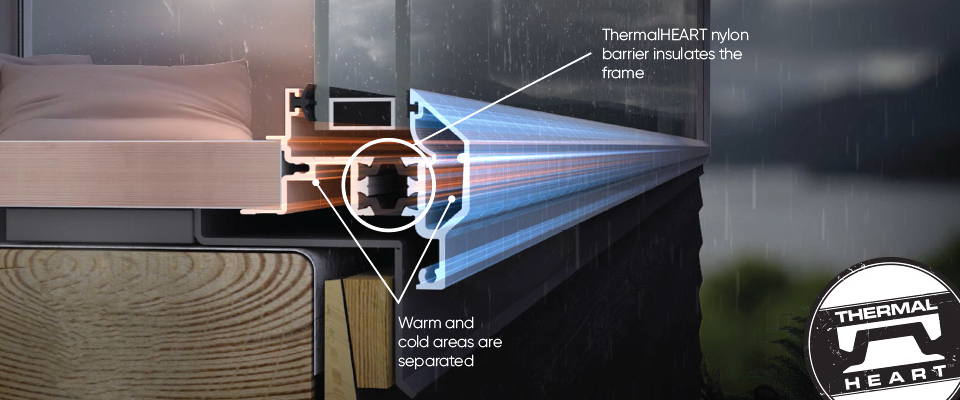ThermalHeart Technology